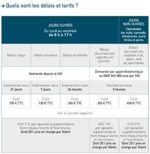 plaquette-ep_urgences-tarifs