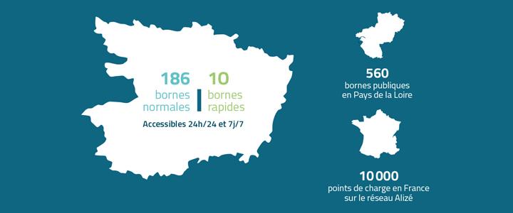 infographie des 186 bornes normales et 10 bornes rapides du réseau smilemobi